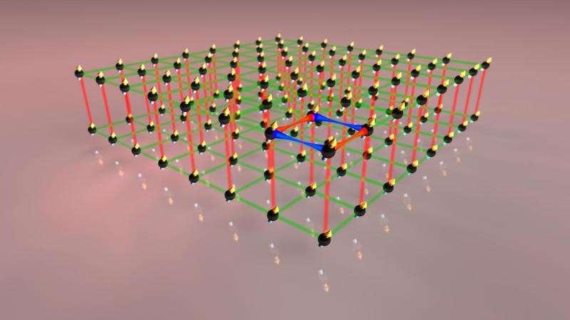 Quantum simulation 2.0: Atoms chat long distance