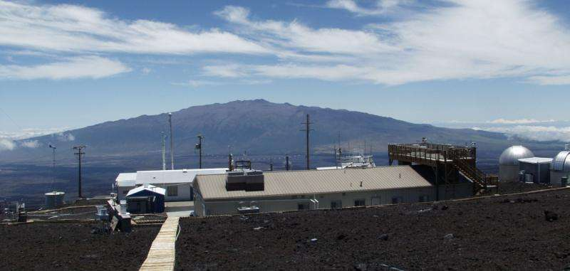 Record annual increase of carbon dioxide observed at Mauna Loa for 2015