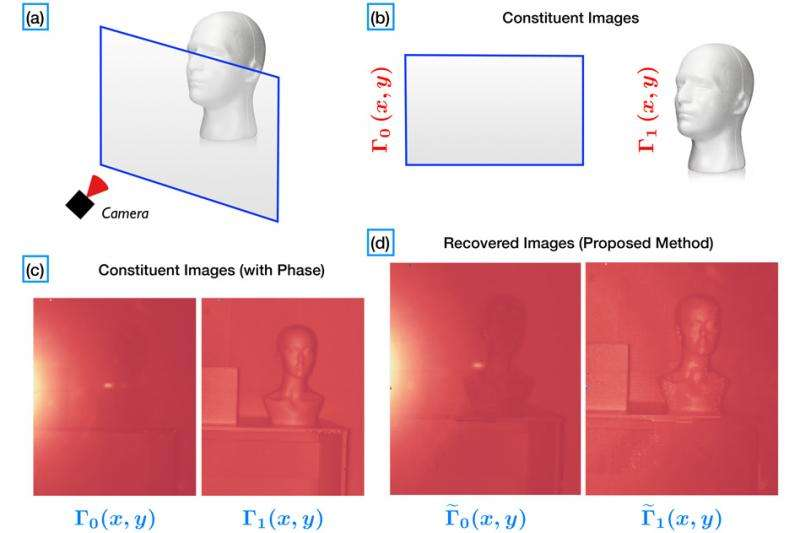Reflection-removing camera: Device uses depth sensor and signal processing to capture clear images through windows