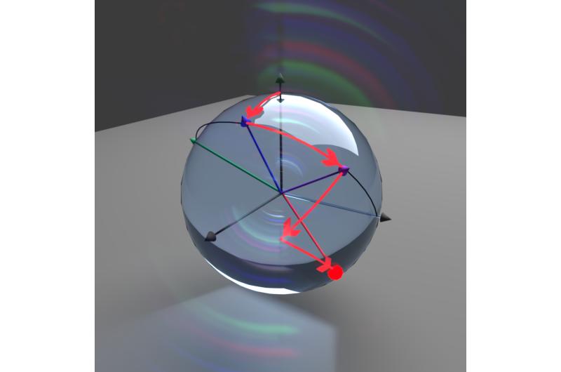 RMIT researchers make leap in measuring quantum states