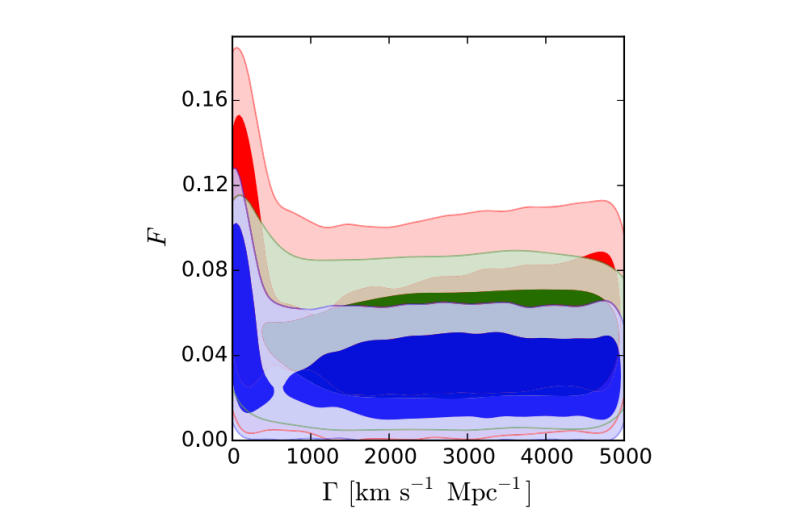 Russian physicists measure the loss of dark matter since the birth of the universe