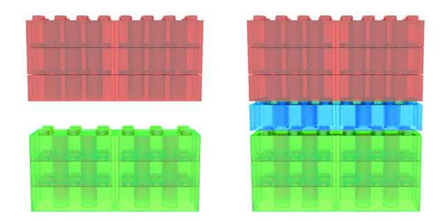 Scientists bridge different materials by design