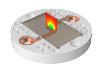 Second quantum revolution a reality with chip-based atomic physics