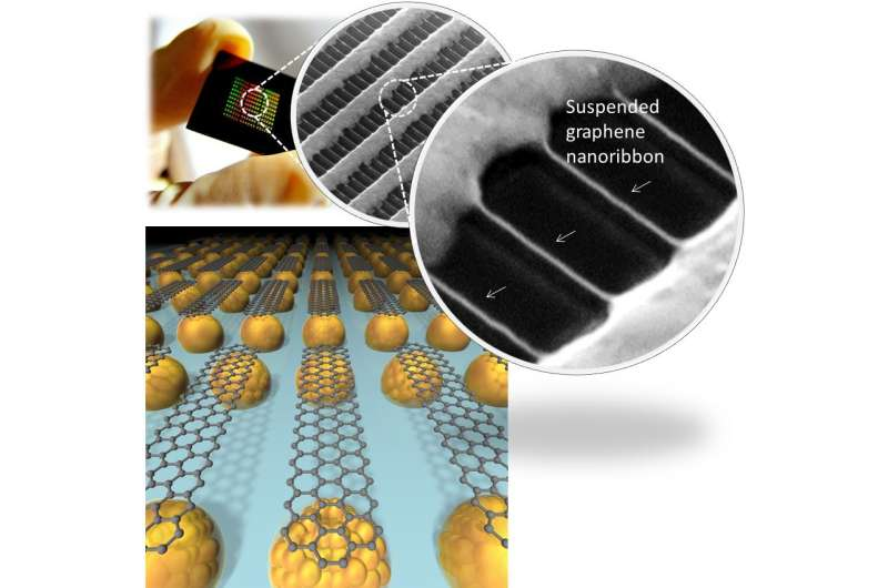 Shaping atomically thin materials in suspended structures