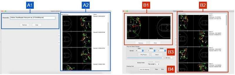 Slamdunk: Graphical user interface uses 'X's and O's' to retrieve basketball plays