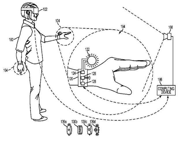 Sony patent filing talks about glove interface object