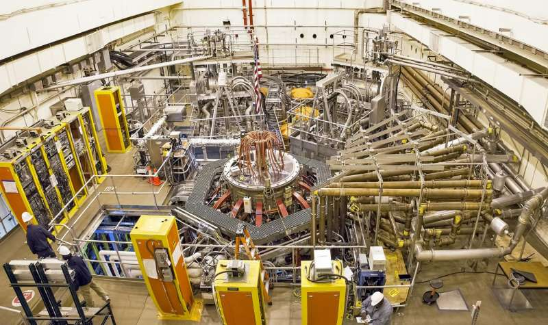 Spherical tokamak as model for next steps in fusion energy