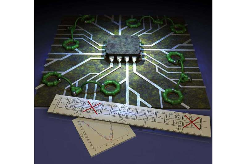 Stable quantum bits can be made from complex molecules