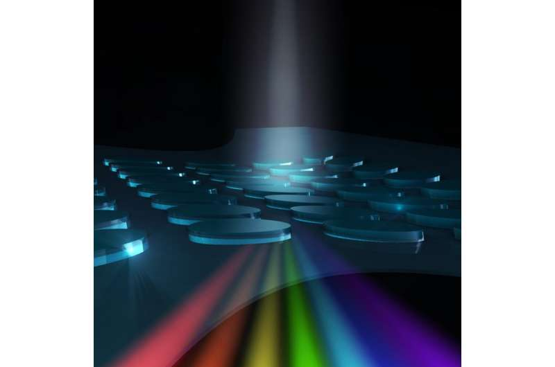 Stretchable nano-devices towards smart contact lenses