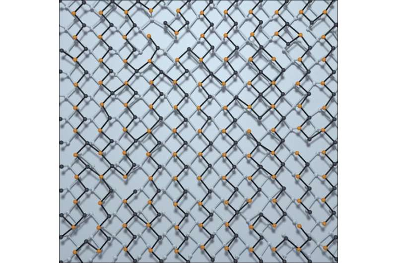 Study shows temperature can dramatically affect behavior of 2-D materials