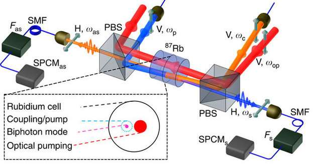 Subnatural-linewidth biphotons generated from a Doppler-broadened hot atomic vapor cell