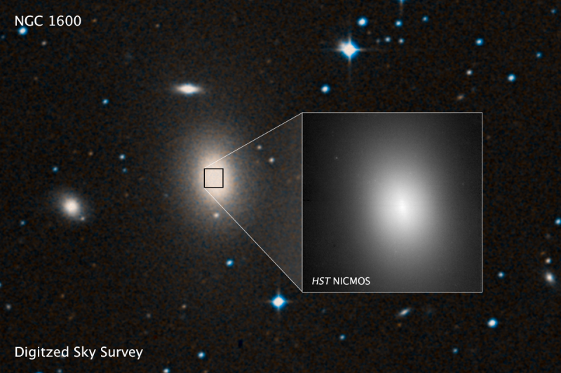 Supermassive black holes may be lurking everywhere in the universe