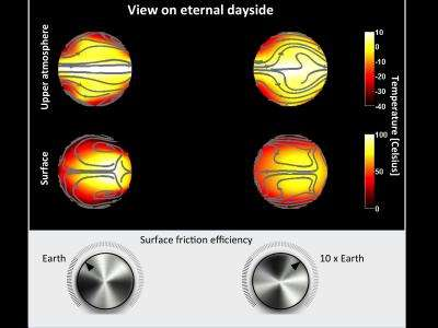 Surface composition determines temperature and therefore habitability of a planet