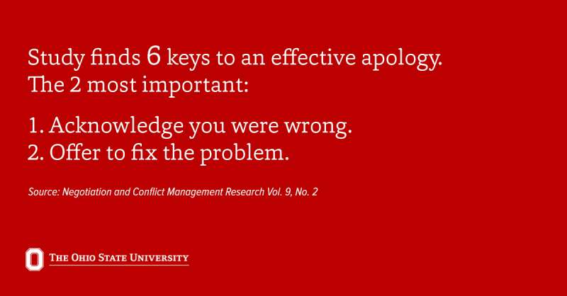 The 6 elements of an effective apology, according to science