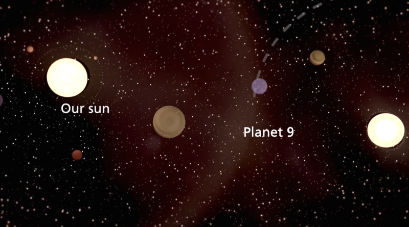 Theft behind Planet 9 in our solar system