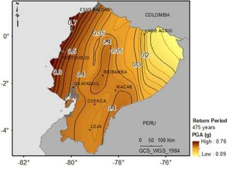 The seismic risk of Ecuador