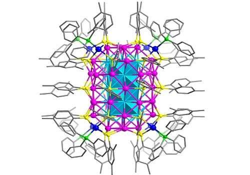 Thinking outside nanocluster's box