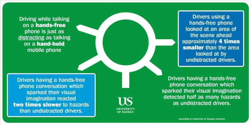 Think talking on your hands-free is safe? Think again, says Uni of Sussex research