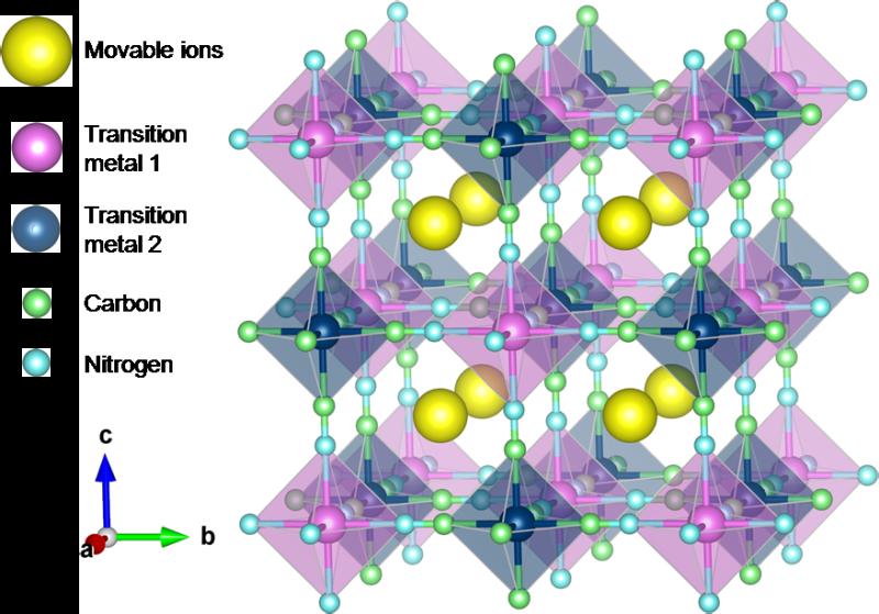 Towards building next-generation batteries using a pigment electrode
