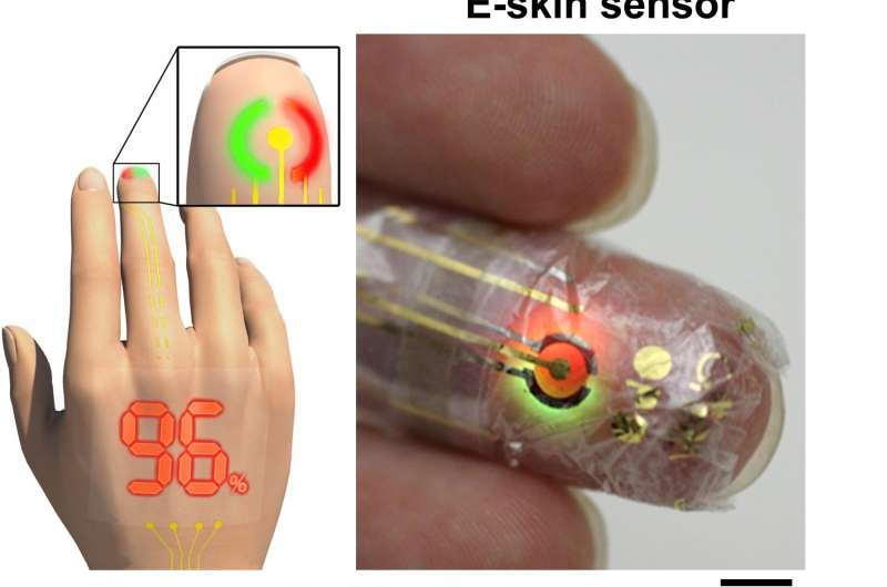 Ultrathin organic material enhances e-skin display