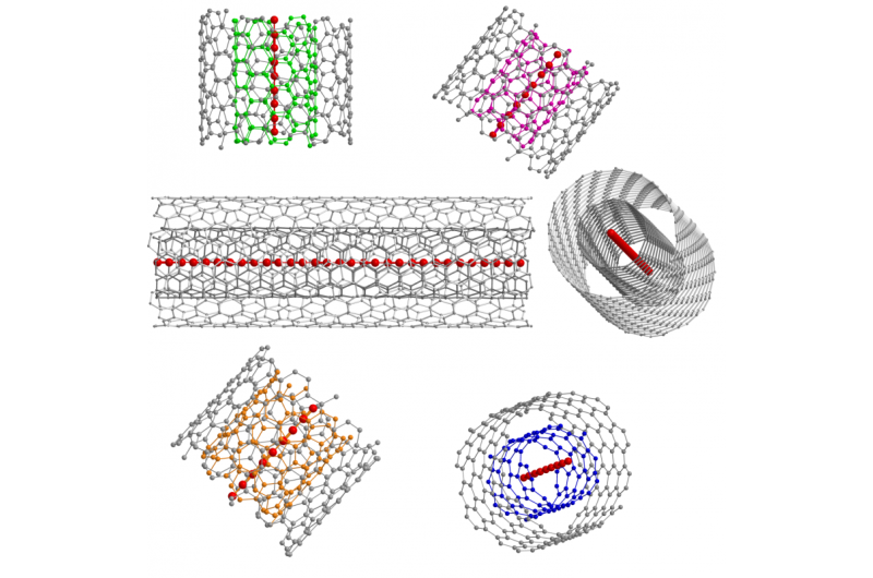 Unraveling a truly one-dimensional carbon solid