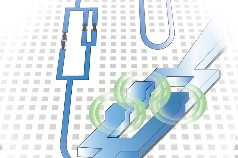Waterloo-led experiment achieves the strongest coupling between light and matter