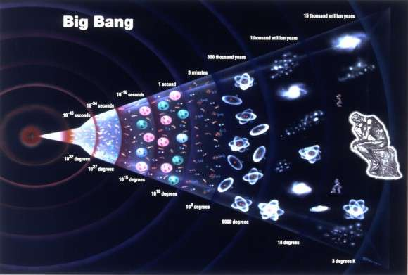 When was the first light in the universe?