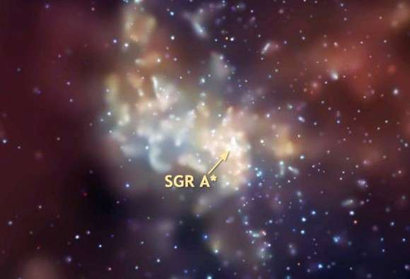 Will our black hole eat the Milky Way?