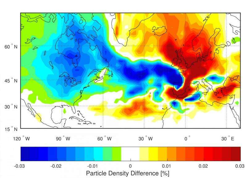 Winds hide Atlantic variability from Europe's winters