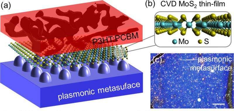 2-D materials enhance a 3-D world