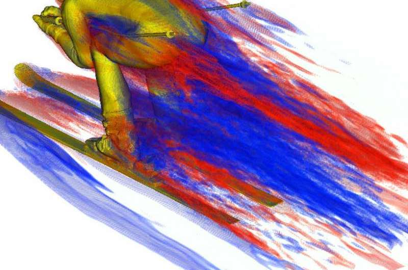 Computational modeling reveals anatomical distribution of drag on downhill skiers