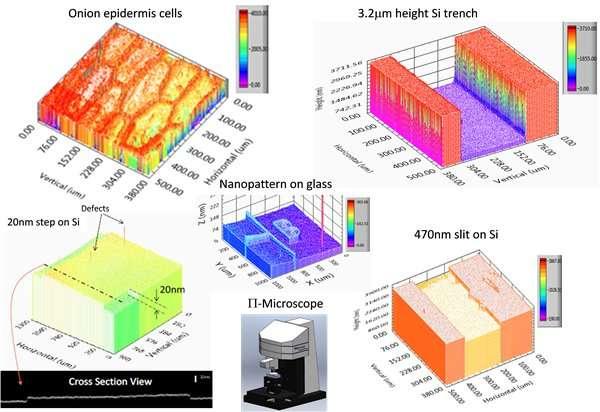 Fast 3-D microscope with nano precision