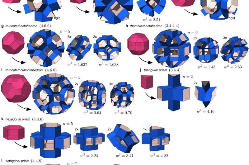 Folding reconfigurable materials