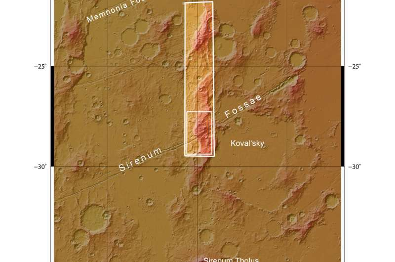 Fracture swarms on Mars