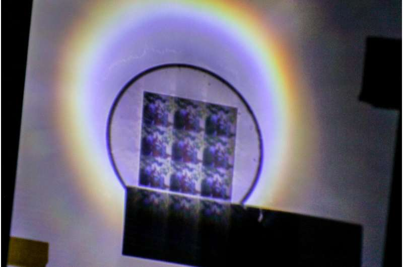 Holograms taken to new dimension