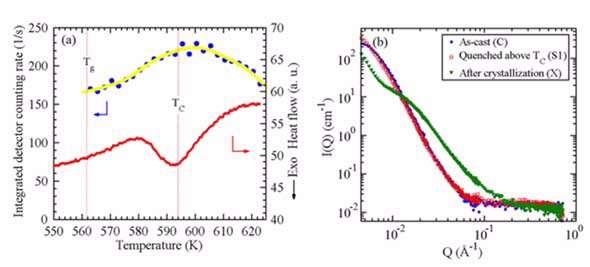 Insights may lead to design and development of superior metallic alloys