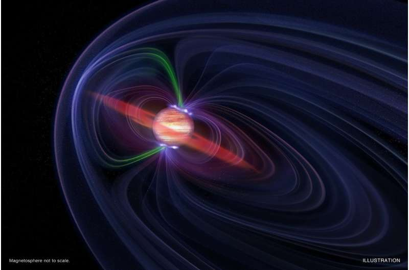 Jupiter's X-ray auroras pulse independently