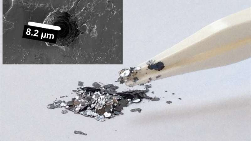 Low-cost battery from waste graphite