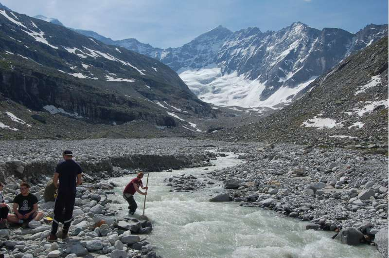 Mapping the global impact of shrinking glaciers on river invertebrates