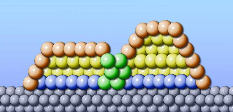 Phonon nanoengineering: Vibrations of nanoislands dissipate heat more effectively