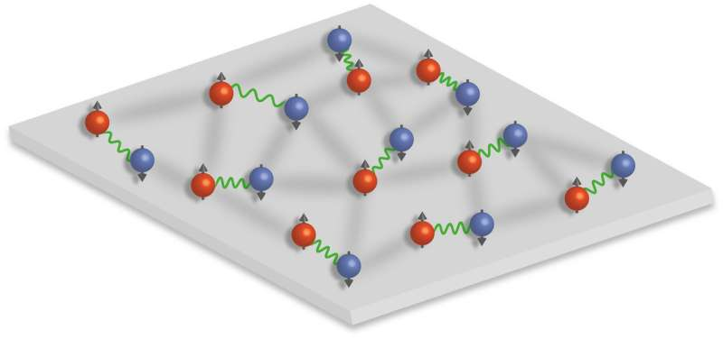 Physicists find evidence of an exotic state of matter
