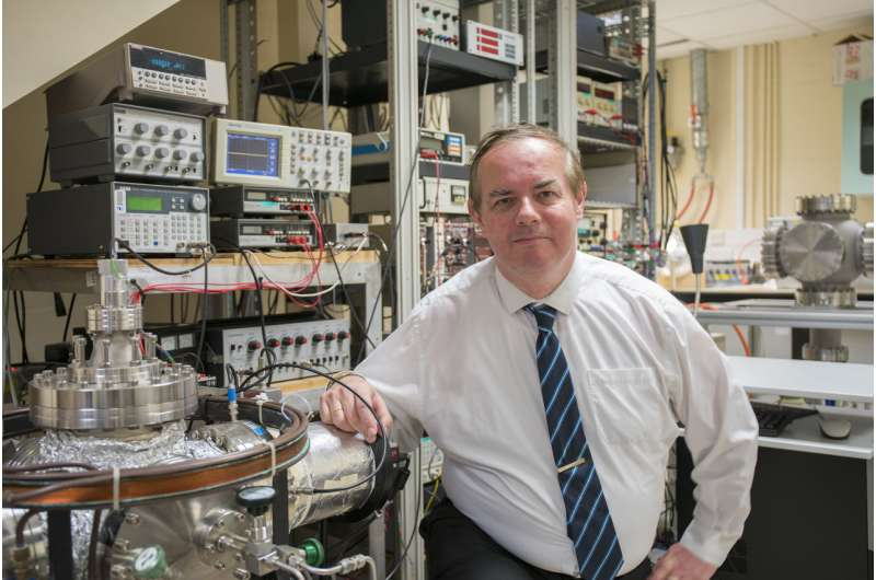 Quantum physics paves the way for new chemical products