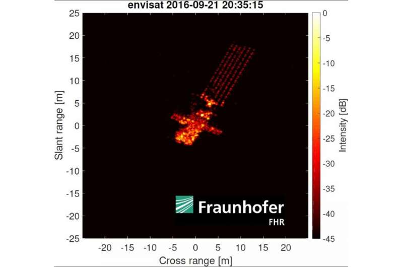 Reliably determining and predicting attitude motion of defunct satellites