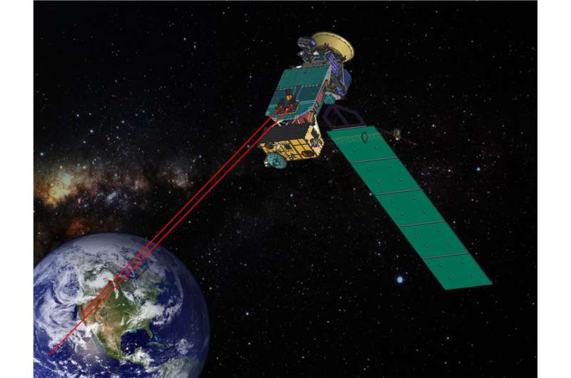 TDRS: An era of continuous space communications
