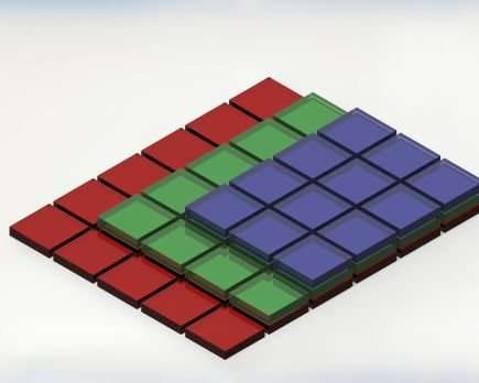 The stacked color sensor