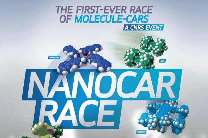 The world's first international race for molecular cars, the Nanocar Race