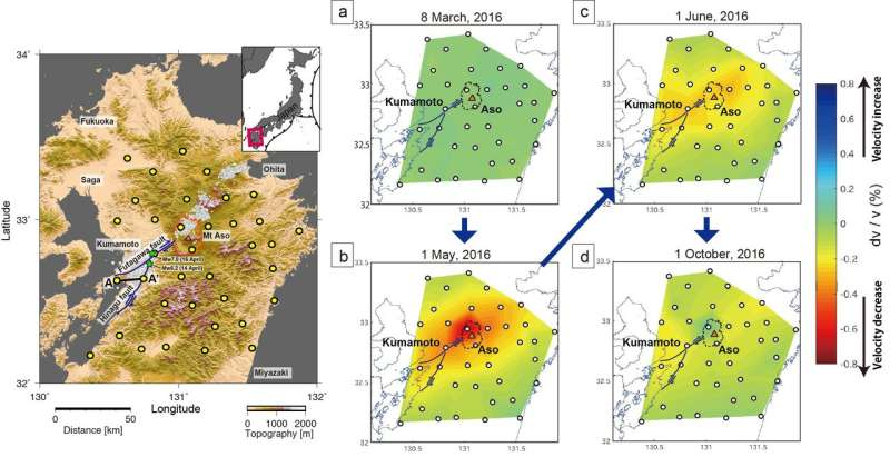 Unearthing the underground effects of earthquakes and volcanoes