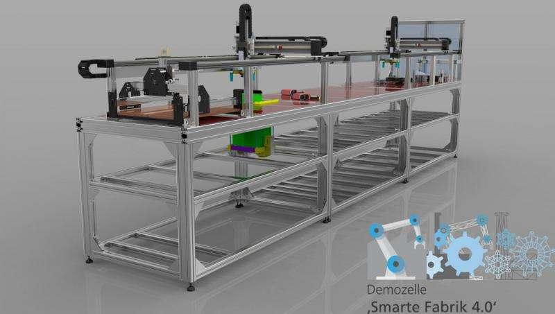 Virtual twin controls production