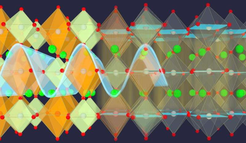 """Scientists shine new light on the """"other high temperature superconductor"""""""