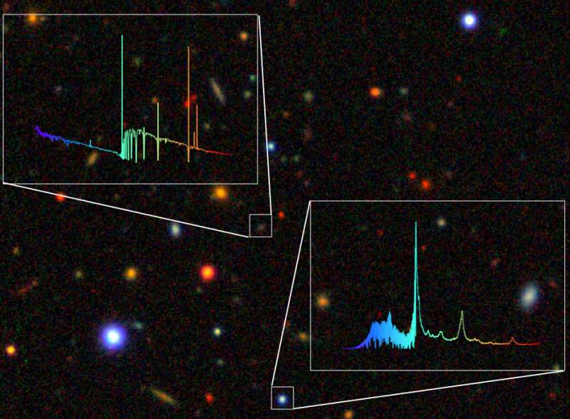 Researchers design mock galaxies and more to prepare for sky-mapping instrument